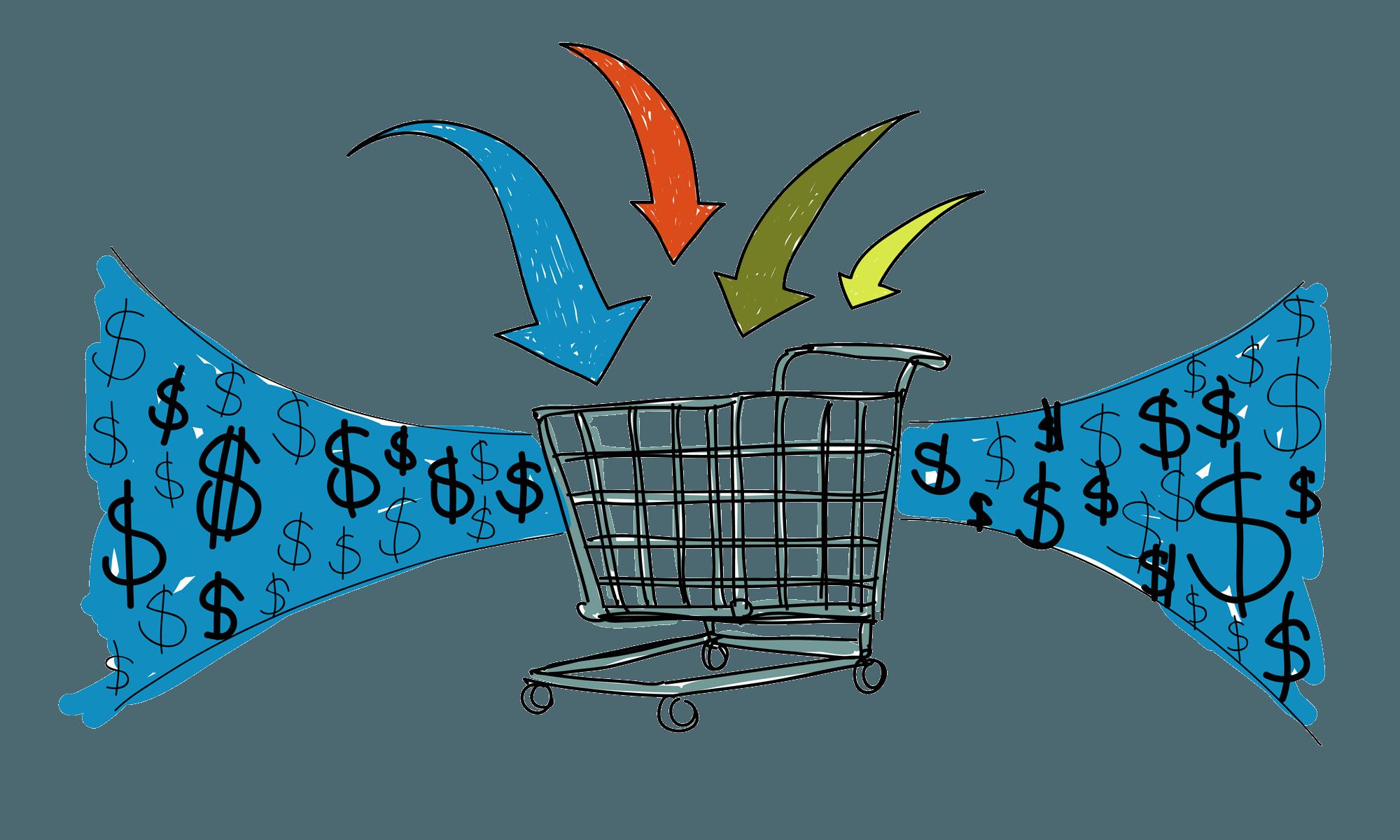venta online carrito
